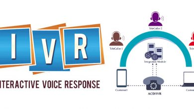 Interactive-Voice-Response-Ivr-Systems