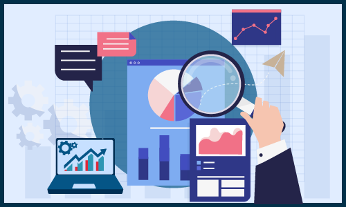 Smart Office Market Research Report Forecast