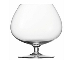 Special Glass Market
