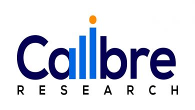 Calibre Research Market